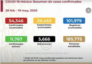 Mueren 334 en México por Covid-19 en las últimas 24 horas